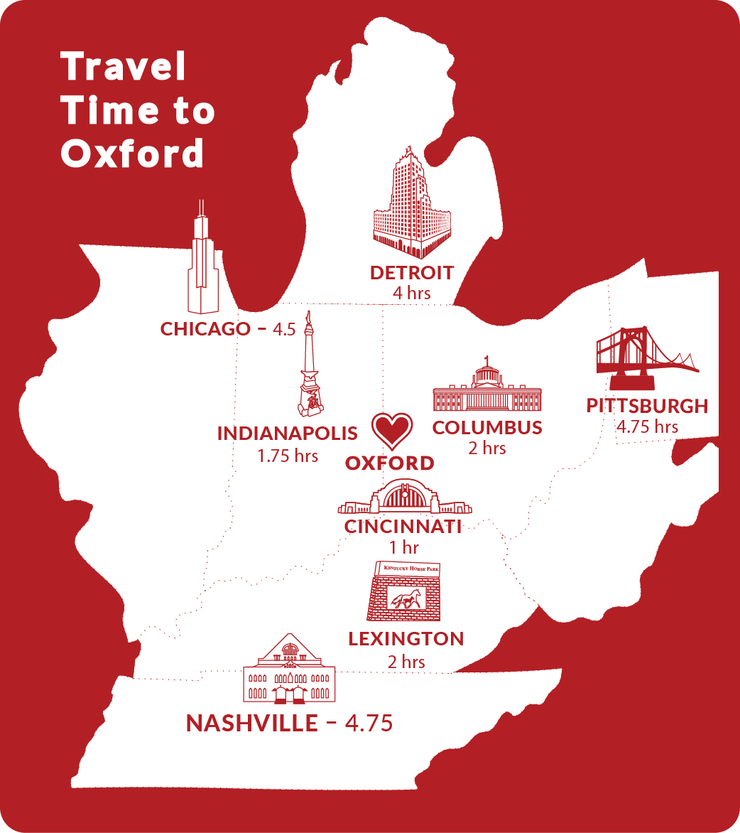 graphic of travel times to oxford from nearby ohio landmarks